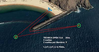 Circuito Stand Up Paddle Las Teresitas